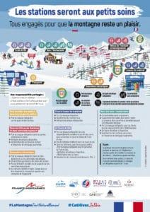 protocole sanitairestation de ski